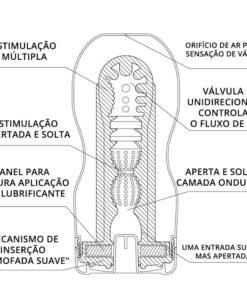 mecanismo do vibrador